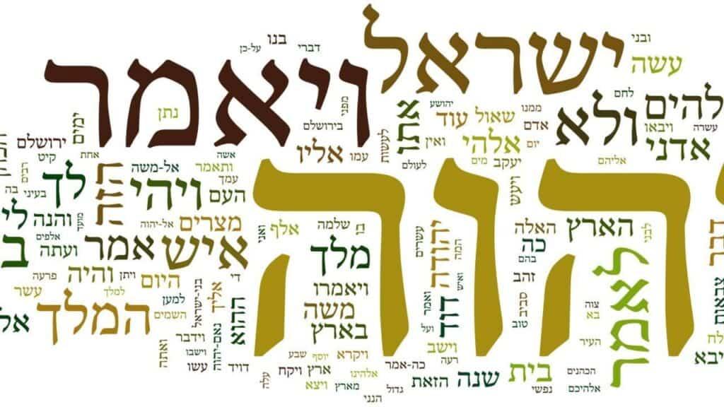 Hebrew tag cloud